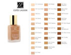 estee lauder wear color chart chronicles estee lauder wear foundation
