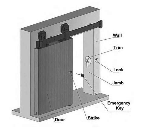 Barn Door Hardware Privacy Locks Locking Barn Door Hardware
