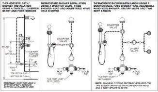 How To Repair A Price Pfister Kitchen Faucet Delta Faucet Repair Schematic Get Free Image About