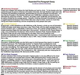 Essay 5th Grade Sle by 5 Paragraph Essay Outline Fifth Grade Research Paper Glass Menagerie