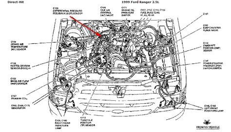 p1401 ford ranger 1999 ford ranger engine schematic 1989 ford ranger need