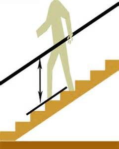 correct stair railing height pictures to pin on