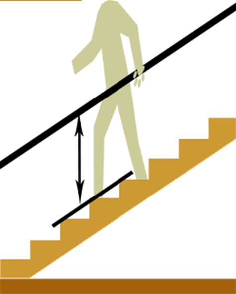 stair banister height correct stair railing height pictures to pin on pinterest