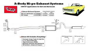 Exhaust Pipe System Design A Hipo Exhaust System