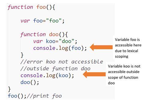 javascript inner function what are closures in javascript dzone web dev