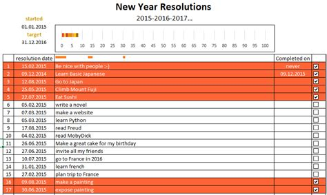 template layout generator excel template new year resolutions template for excel