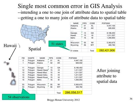 point pattern analysis in gis ppt ppt spatial analysis powerpoint presentation id 520437