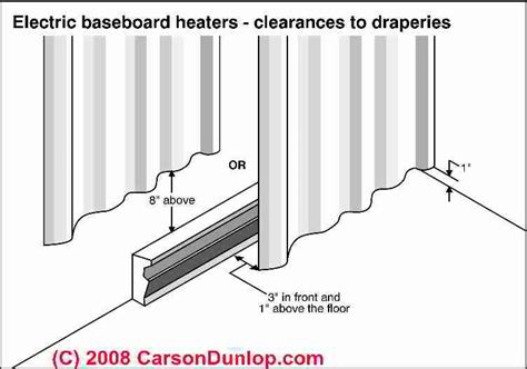 wiring baseboard heaters auto forward to correct web page at inspectapedia