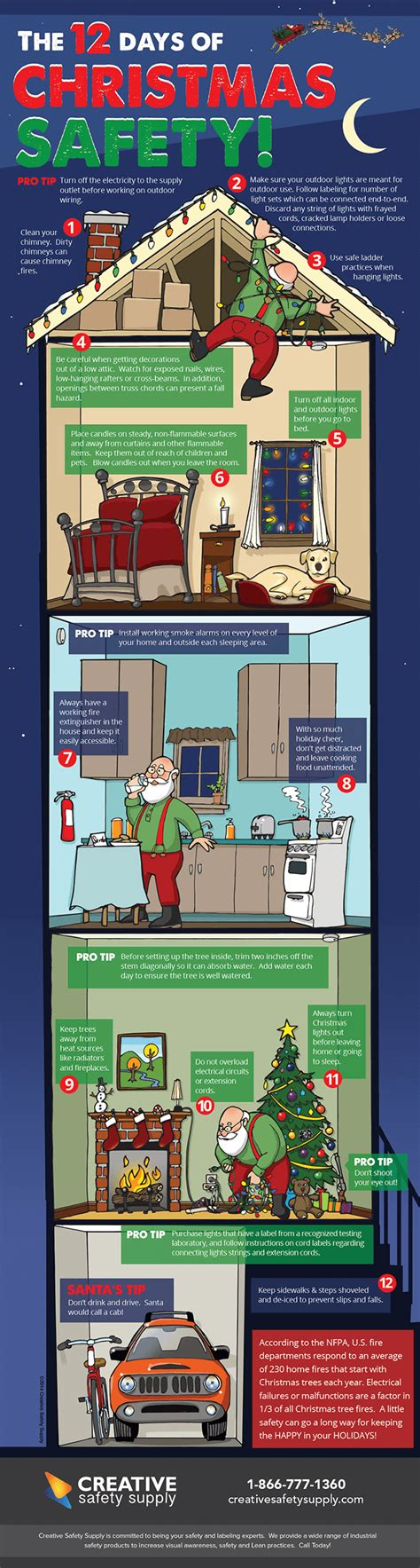 free christmas tree safety tips the 12 days of safety infographic ehs safety news america