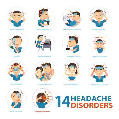 Detox Headaches Migraines by 14 Headache Disorders Which One Do You Dr Soroush