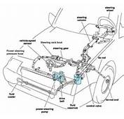 Diagram Of Power Steering System Components Joes Garage Inc Performs