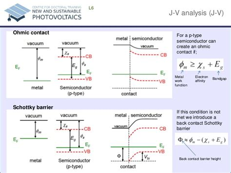 p type schottky diode lecture 6 junction characterisation