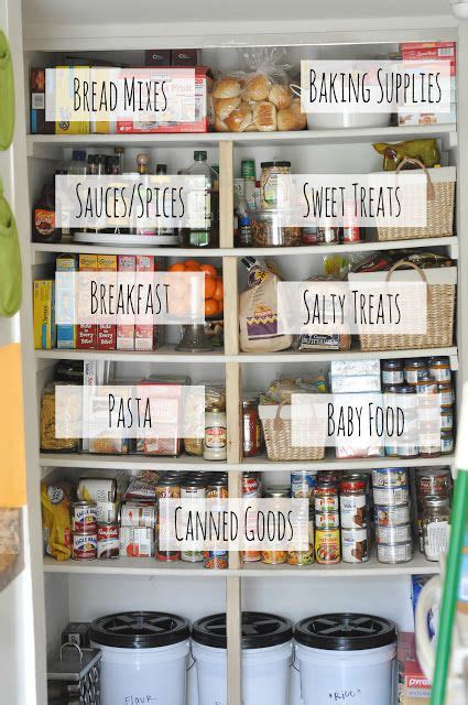 organizing your pantry for the home