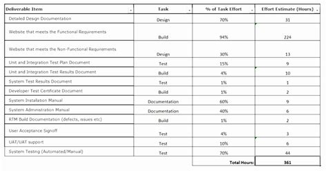 project estimation excel template construction excel templates free