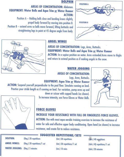 theraquatics australia aquatic therapy aqua rehabilitation and fitness equipment