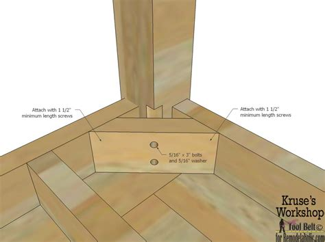 Remodelaholic   Building Plans: Patio Table with Built in