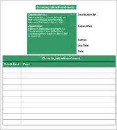 root cause analysis template 15 free word excel pdf