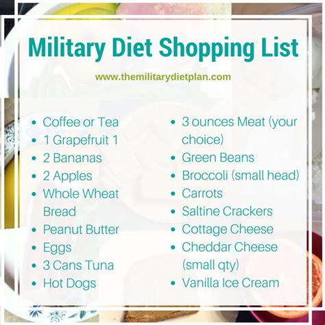 printable military diet shopping list 3 day military diet shopping list