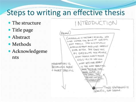 College Level Essay Sles by College Level Papers For Sale