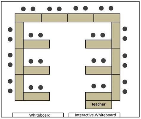 classroom layout for talkative students best 25 classroom desk arrangement ideas on pinterest