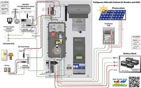 outback inverter solar panel wiring diagrams outback