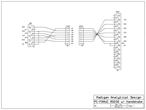 null modem cable wiring diagram rollover cable wiring