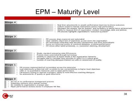 Epm Model