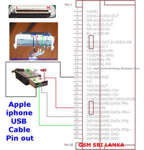 phone repair apple iphone usb cable pinout cell phone repair