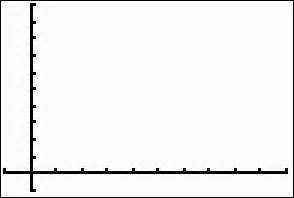 line plot template graph paper for high school math