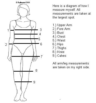 female weight measurement body silhouette outline measurement