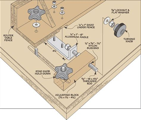 diy router table plans free wooden router table fence plans diy blueprints router