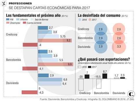 Aumento Para Pensionados En Colombia Ao 2016 | aumento salarial pensionados 2015 colombia html autos post