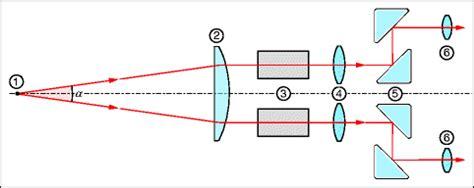slit l diagram slit l diagram wiring diagram schemes