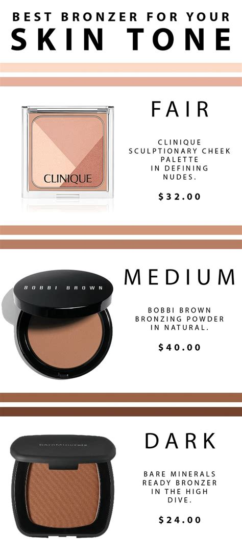 best bronzer for light skin the best bronzer for every skin tone bets