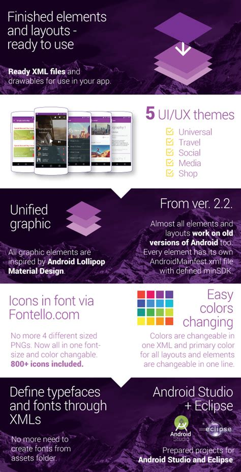 material design ui elements ui android elements using google s material design