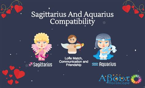 sagittarius and aquarius compatibility love and