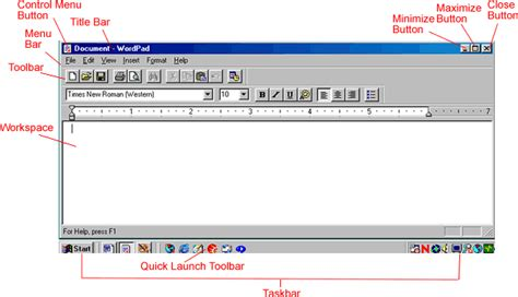 what is the top bar of a window called wordpad 組圖 影片 的最新詳盡資料 必看 www go2tutor com