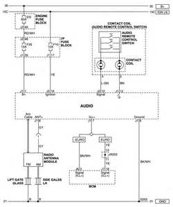 carfusebox chevrolet stereo wiring diagram