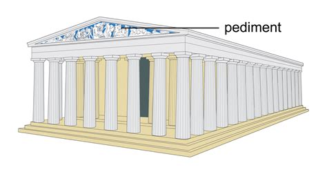 ancient roof pediment ataque aberto an introduction to the parthenon and its
