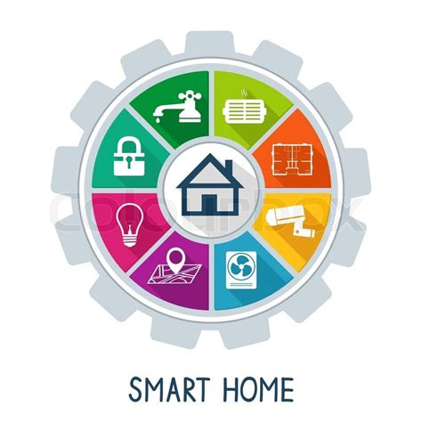 smart home automation technology concept utilities safety