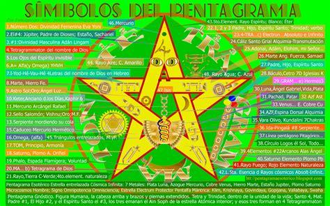 imagenes simbolos gnosticos s 205 mbolos del pentagrama