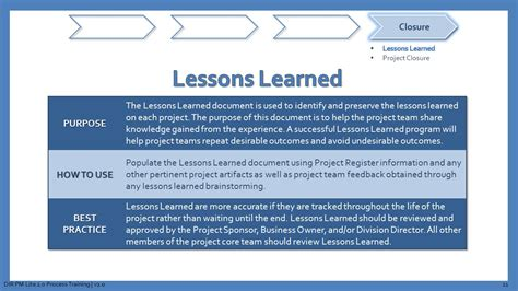 pmbok lessons learned template image collections