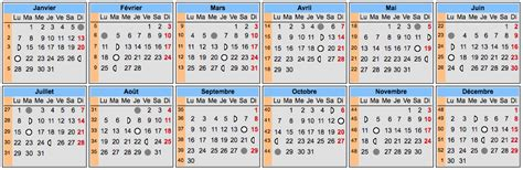 calendrier lunaire chinois grossesse