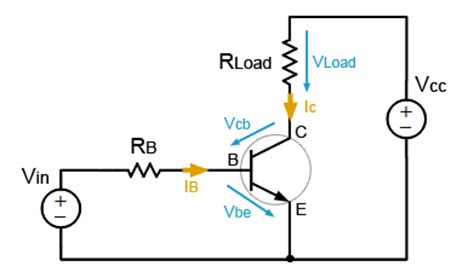 transistor fet interruptor transistor fet como resistencia 28 images polarizaci 243 n transistor jfet mrelberni