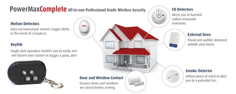 burglar alarm systems protect your home from more than