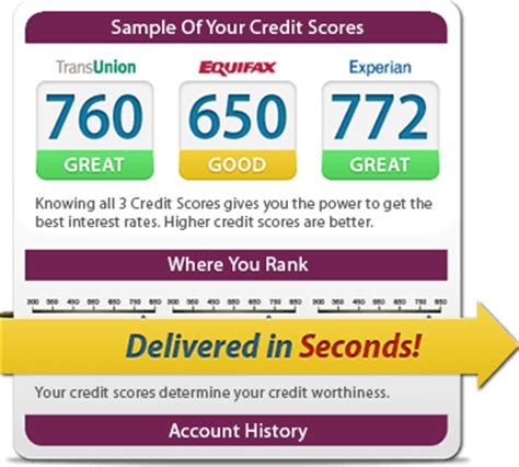 free credit score from all 3 credit bureaus fast secure