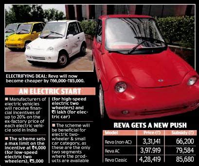 Incentives For Electric Vehicles In India Electric Vehicles Get 20 Fin Incentive India News