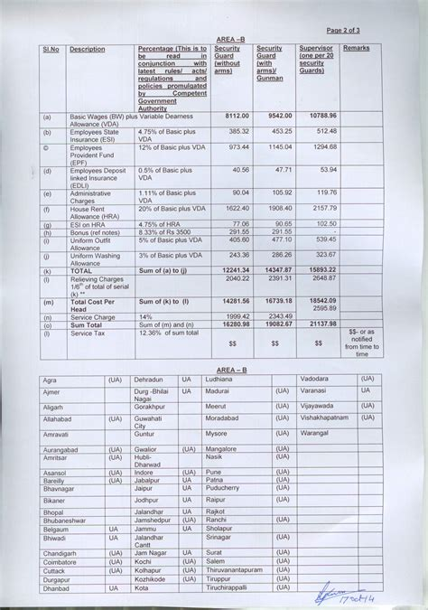 Opm Pay Tables by 2012 General Schedule Gs Locality Pay Tables Pay Table