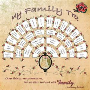Family Tree Scrapbook Templates by Family Tree Scrapbooking Ideas Www Imgkid The