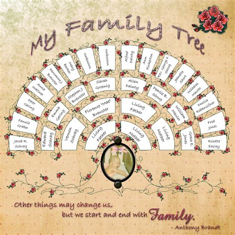 family tree template scrapbook the family tree part 3 repost digital scrapbooking